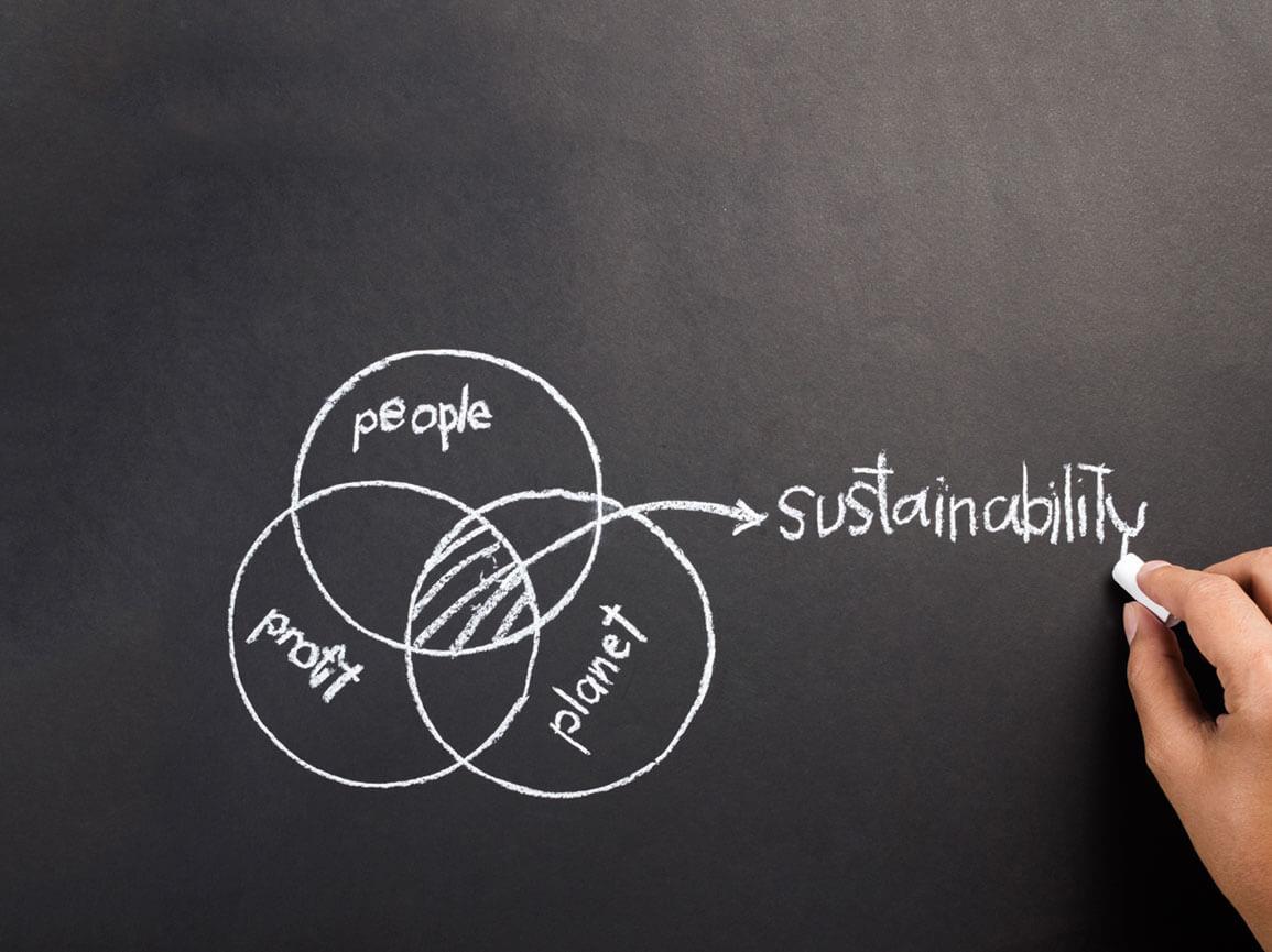duurzaamheid gebouwen en de 3P's